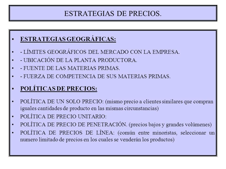 ESTRATEGIAS DE PRECIOS. ESTRATEGIAS GEOGRÁFICAS: - LÍMITES GEOGRÁFICOS DEL MERCADO CON LA EMPRESA. - UBICACIÓN DE LA PLANTA PRODUCTORA. - FUENTE DE LA