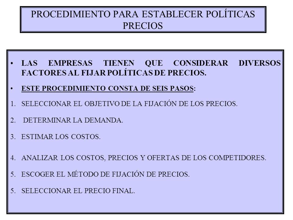PROCEDIMIENTO PARA ESTABLECER POLÍTICAS PRECIOS LAS EMPRESAS TIENEN QUE CONSIDERAR DIVERSOS FACTORES AL FIJAR POLÍTICAS DE PRECIOS. ESTE PROCEDIMIENTO