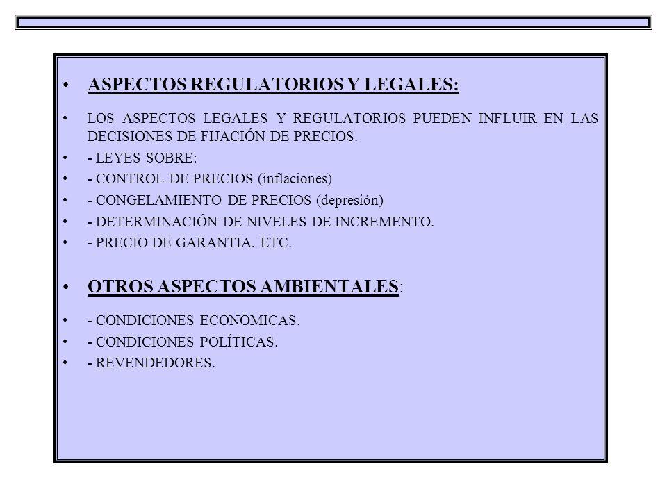 ASPECTOS REGULATORIOS Y LEGALES: LOS ASPECTOS LEGALES Y REGULATORIOS PUEDEN INFLUIR EN LAS DECISIONES DE FIJACIÓN DE PRECIOS. - LEYES SOBRE: - CONTROL