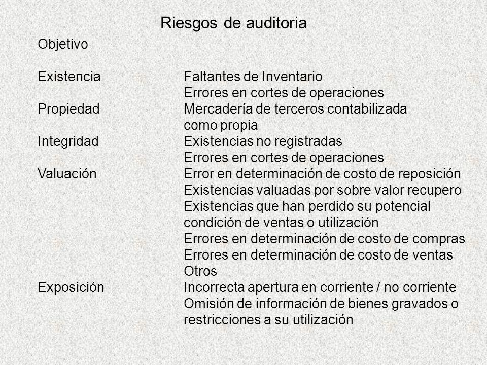 Riesgos de auditoria Objetivo ExistenciaFaltantes de Inventario Errores en cortes de operaciones PropiedadMercadería de terceros contabilizada como pr