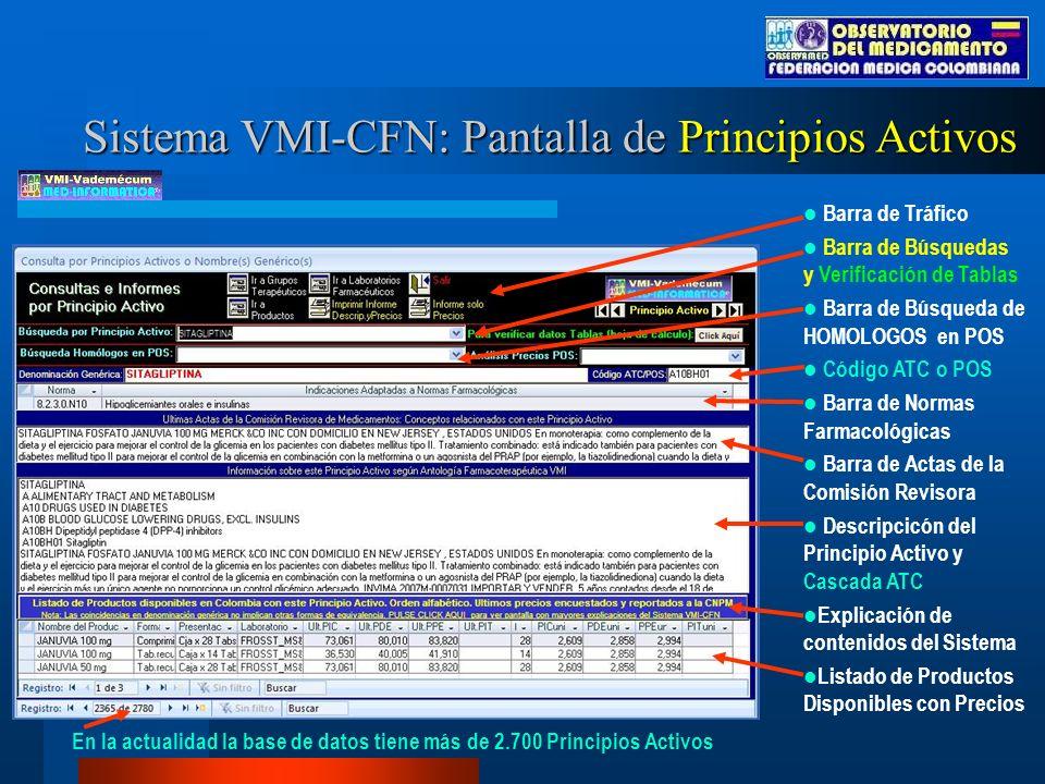 Barra de Tráfico Barra de Búsquedas y Verificación de Tablas Barra de Búsqueda de HOMOLOGOS en POS Código ATC o POS Barra de Normas Farmacológicas Barra de Actas de la Comisión Revisora Descripcicón del Principio Activo y Cascada ATC Explicación de contenidos del Sistema Listado de Productos Disponibles con Precios Sistema VMI-CFN: Pantalla de Principios Activos En la actualidad la base de datos tiene más de 2.700 Principios Activos