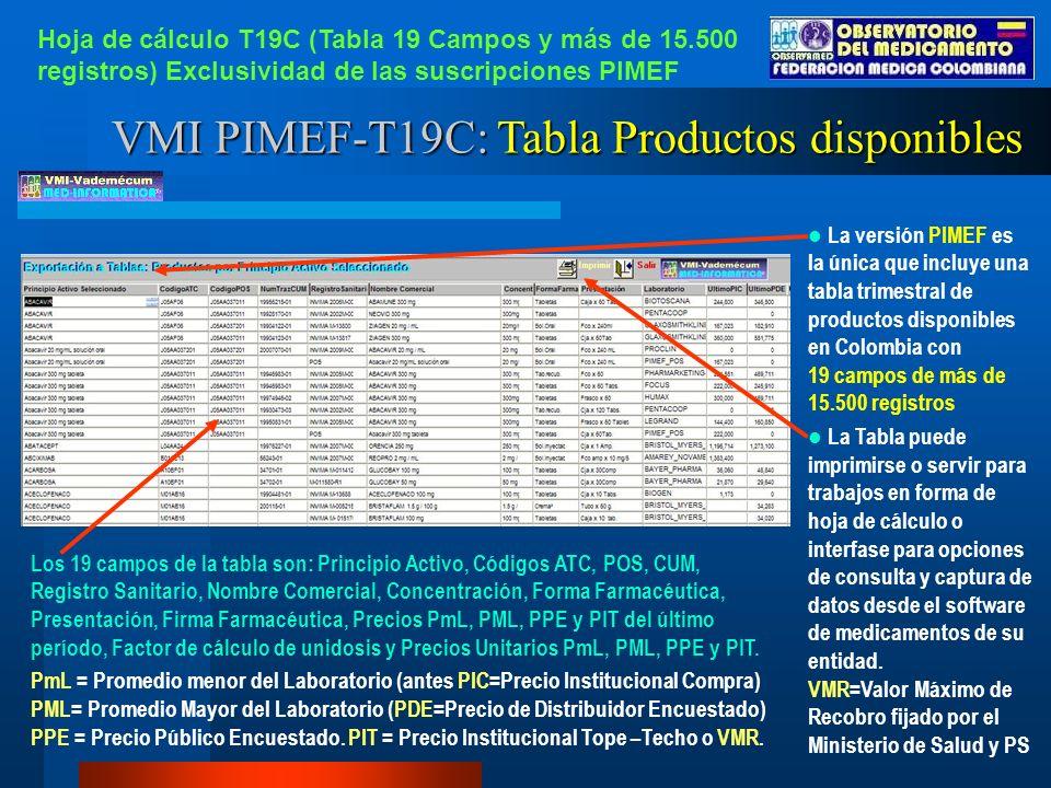 La versión PIMEF es la única que incluye una tabla trimestral de productos disponibles en Colombia con 19 campos de más de 15.500 registros La Tabla puede imprimirse o servir para trabajos en forma de hoja de cálculo o interfase para opciones de consulta y captura de datos desde el software de medicamentos de su entidad.