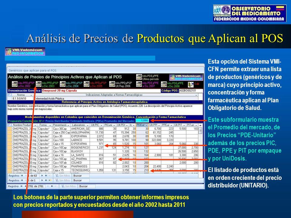 Esta opción del Sistema VMI- CFN permite extraer una lista de productos (genéricos y de marca) cuyo principio activo, concentración y forma farmacéutica aplican al Plan Obligatorio de Salud.