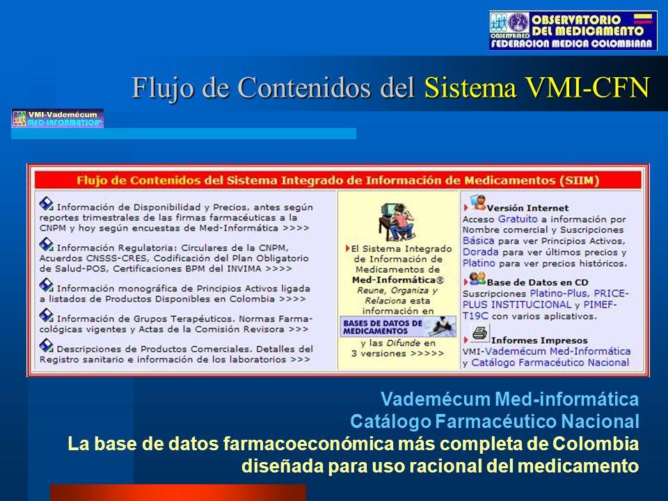 Flujo de Contenidos del Sistema VMI-CFN Vademécum Med-informática Catálogo Farmacéutico Nacional La base de datos farmacoeconómica más completa de Colombia diseñada para uso racional del medicamento