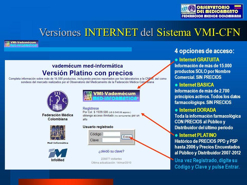 Versiones INTERNET del Sistema VMI-CFN 4 opciones de acceso: Internet GRATUITA Información de más de 15.000 productos SOLO por Nombre Comercial.