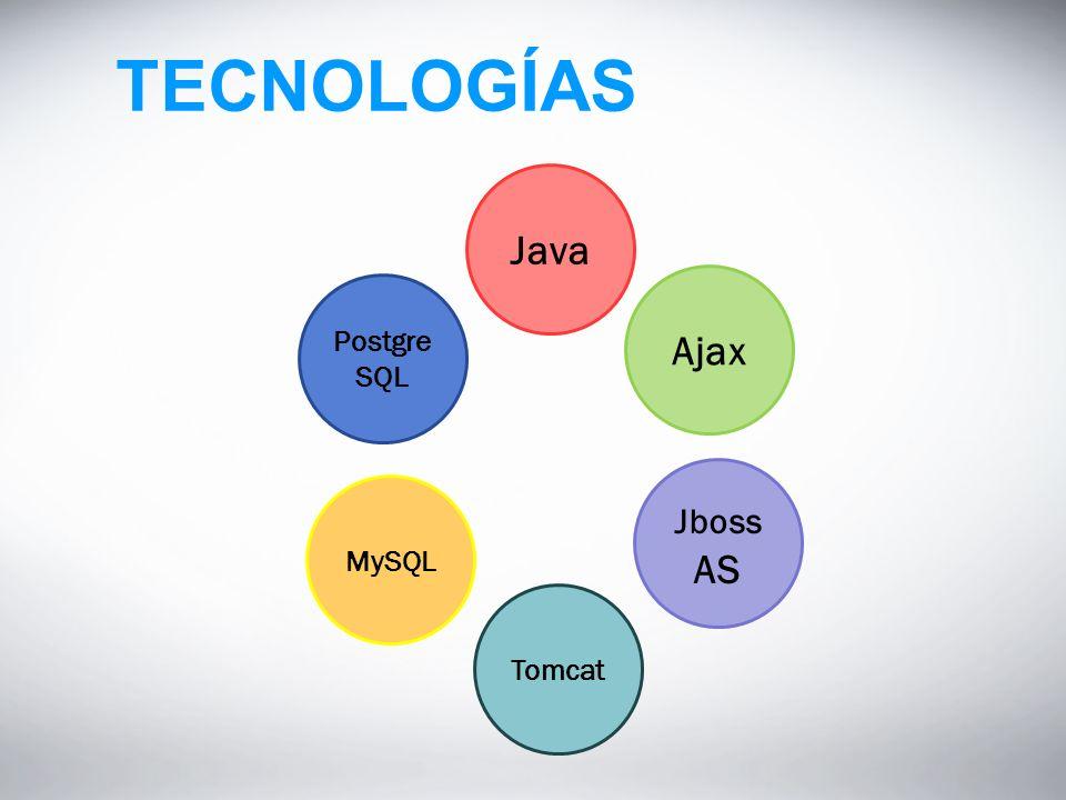TECNOLOGÍAS Java Ajax Jboss AS Tomcat MySQL Postgre SQL