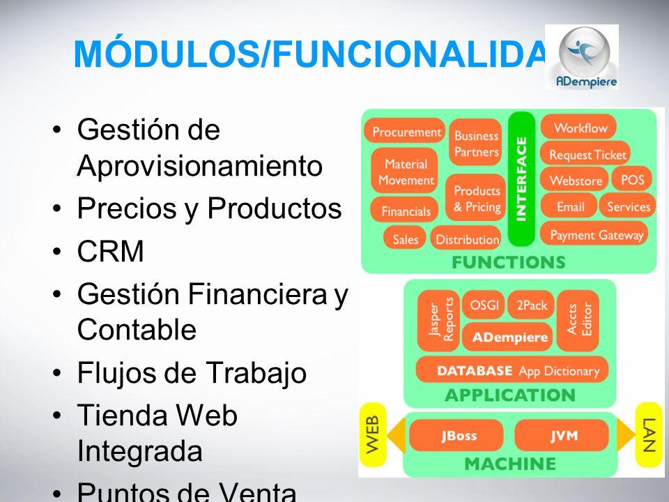 MÓDULOS/FUNCIONALIDAD Gestión de Aprovisionamiento Precios y Productos CRM Gestión Financiera y Contable Flujos de Trabajo Tienda Web Integrada Puntos de Venta