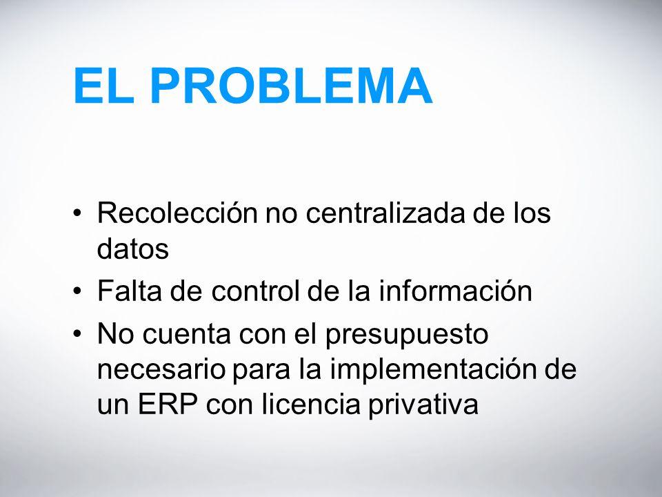 EL PROBLEMA Recolección no centralizada de los datos Falta de control de la información No cuenta con el presupuesto necesario para la implementación de un ERP con licencia privativa
