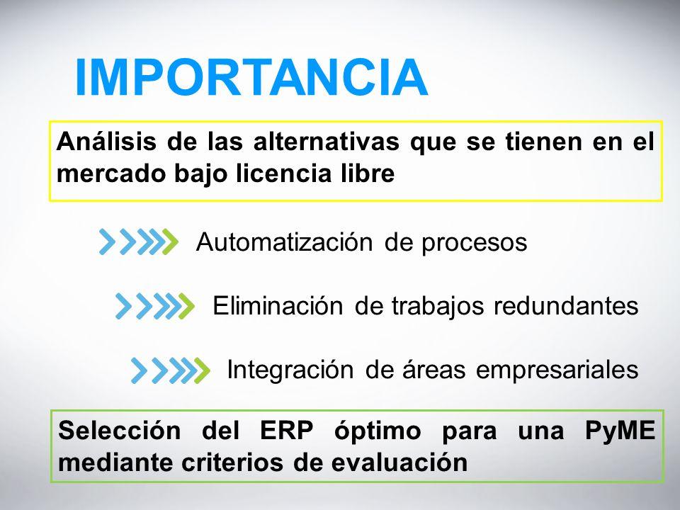 IMPORTANCIA Análisis de las alternativas que se tienen en el mercado bajo licencia libre Automatización de procesos Eliminación de trabajos redundantes Integración de áreas empresariales Selección del ERP óptimo para una PyME mediante criterios de evaluación