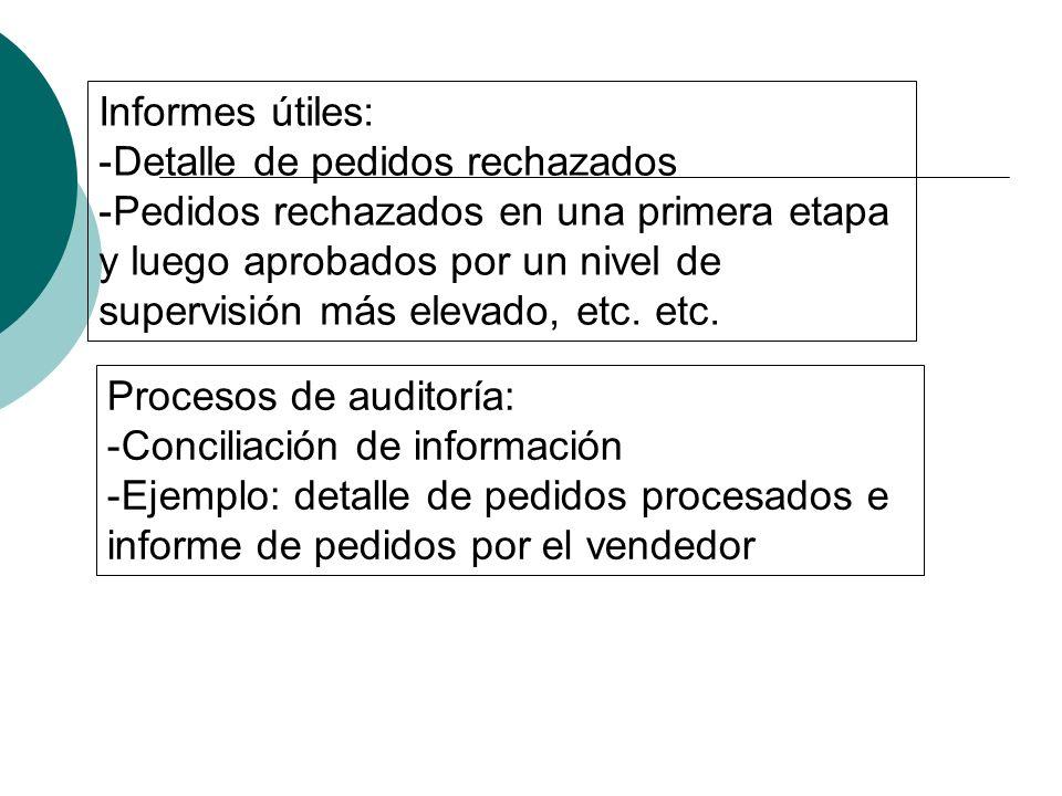 Despacho de bienes y/o prestación de servicio Un sistema adecuado de control se caracteriza por la numeración correlativa de los documentos que respaldan esas operaciones.