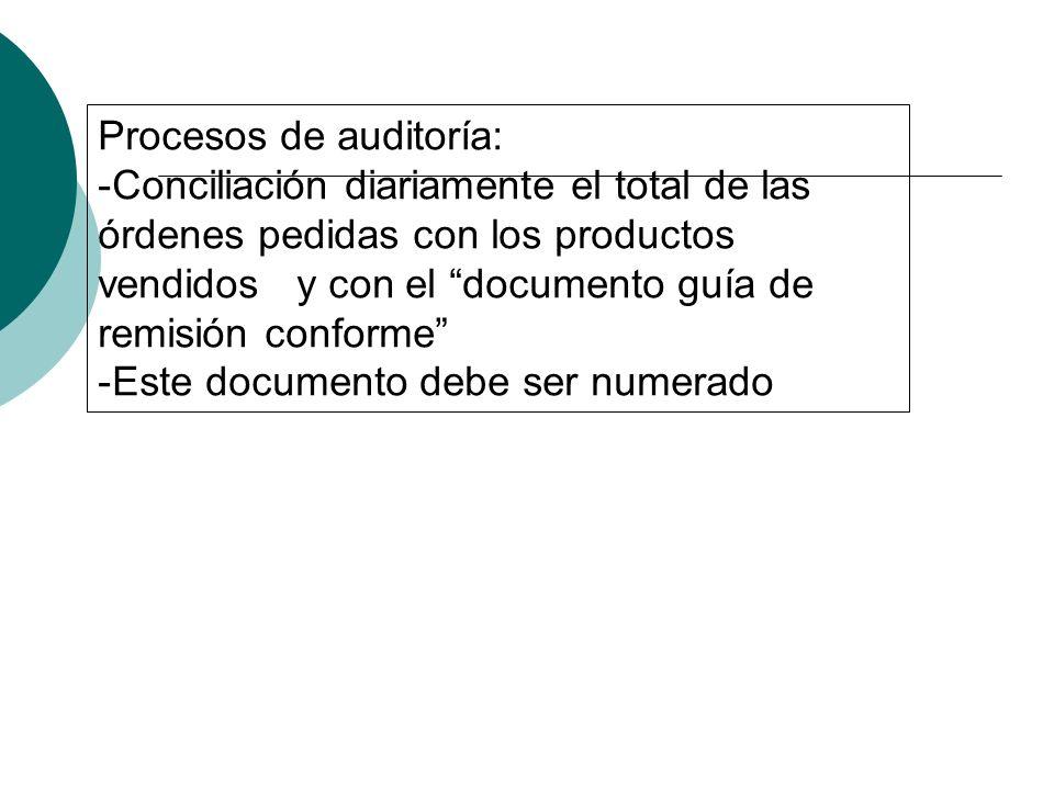 Facturación Se generan manualmente o computarizadamente en base a la información de los remitos Lista de precios Condiciones de venta Informes Utiles: -Despachos no facturados -Detalle diario de facturas de venta Procesos de auditoría -Verificación y conciliación de documentos