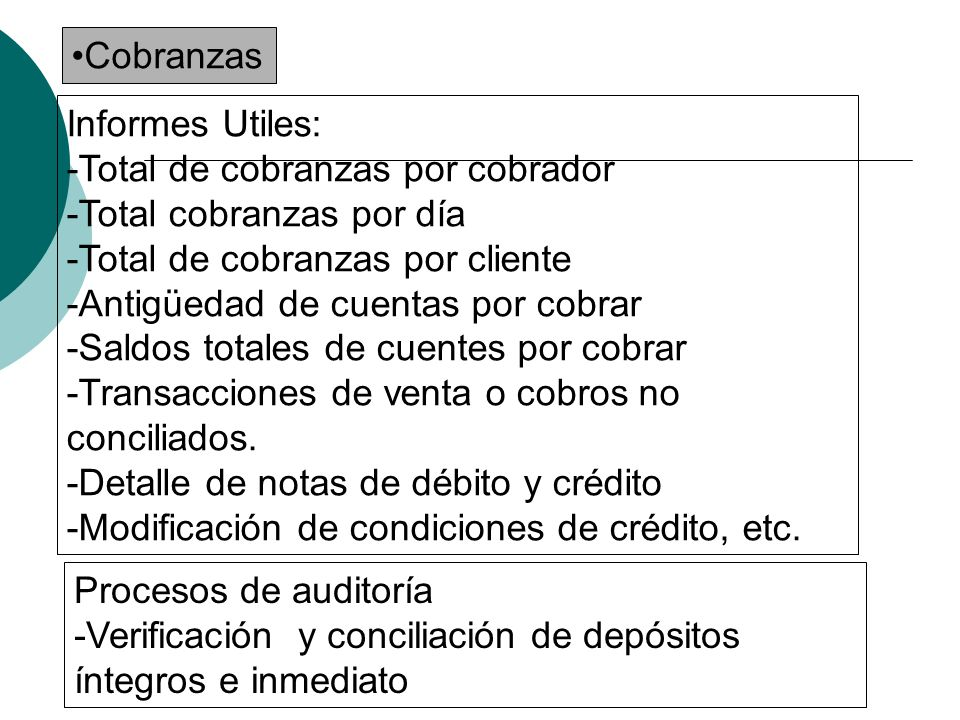 Procedimientos : 1.