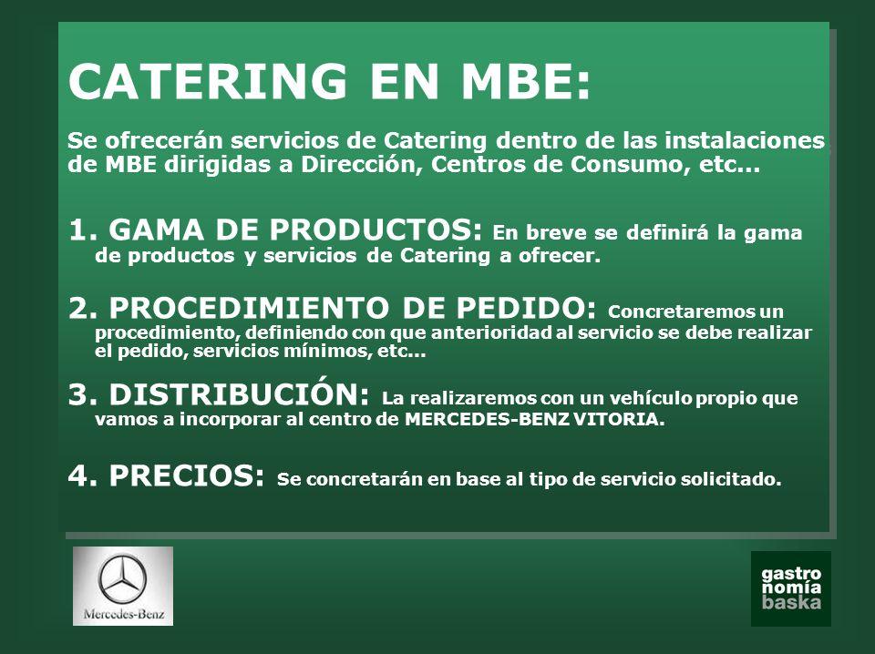 CATERING EN MBE: Se ofrecerán servicios de Catering dentro de las instalaciones de MBE dirigidas a Dirección, Centros de Consumo, etc... 1. GAMA DE PR