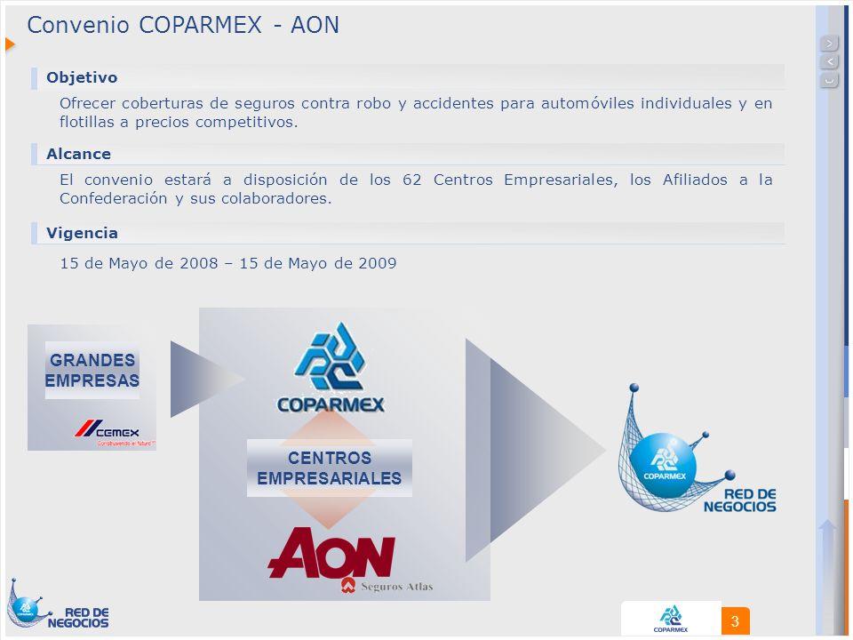 3 Convenio COPARMEX - AON Objetivo Alcance El convenio estará a disposición de los 62 Centros Empresariales, los Afiliados a la Confederación y sus colaboradores.
