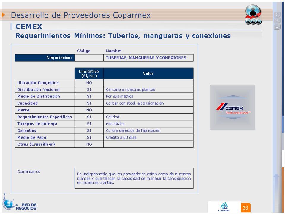 33 CEMEX Desarrollo de Proveedores Coparmex Requerimientos Mínimos: Tuberías, mangueras y conexiones