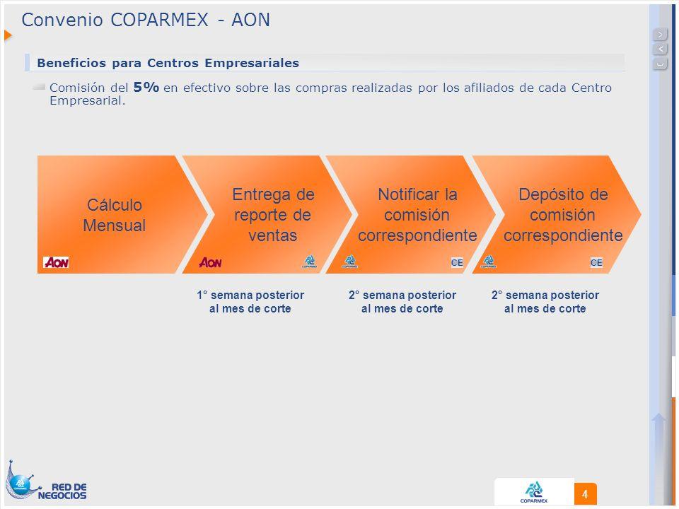 4 Convenio COPARMEX - AON Comisión del 5% en efectivo sobre las compras realizadas por los afiliados de cada Centro Empresarial.