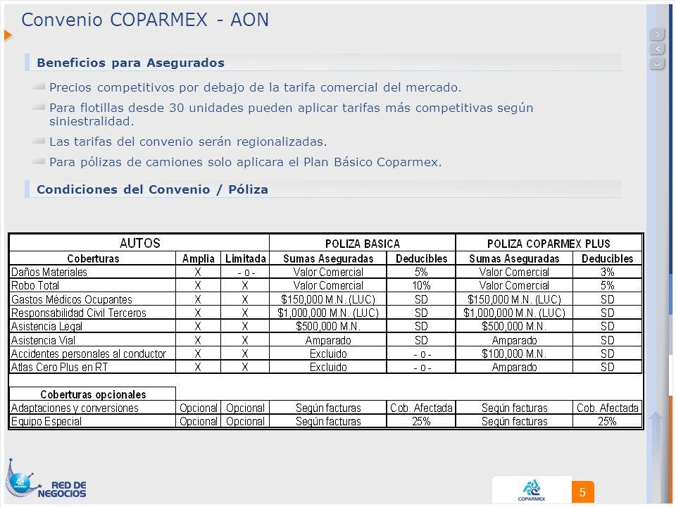16 Convenio COPARMEX - AON Operación del Convenio Comprar