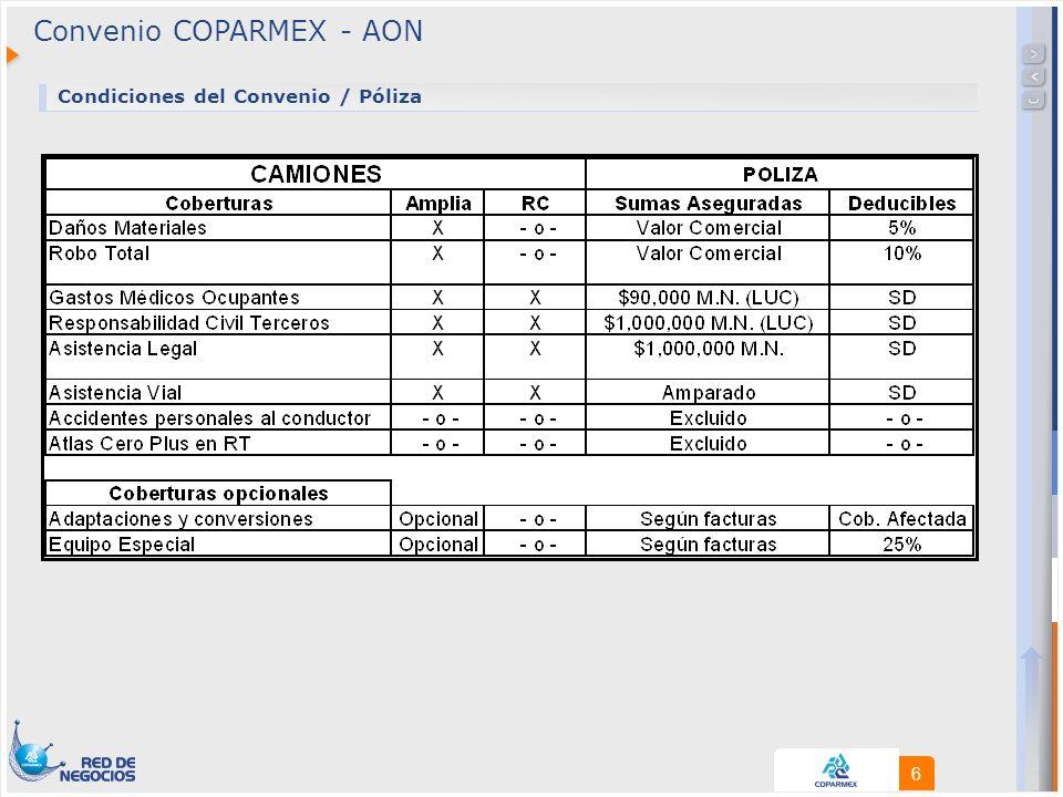 6 Convenio COPARMEX - AON Condiciones del Convenio / Póliza