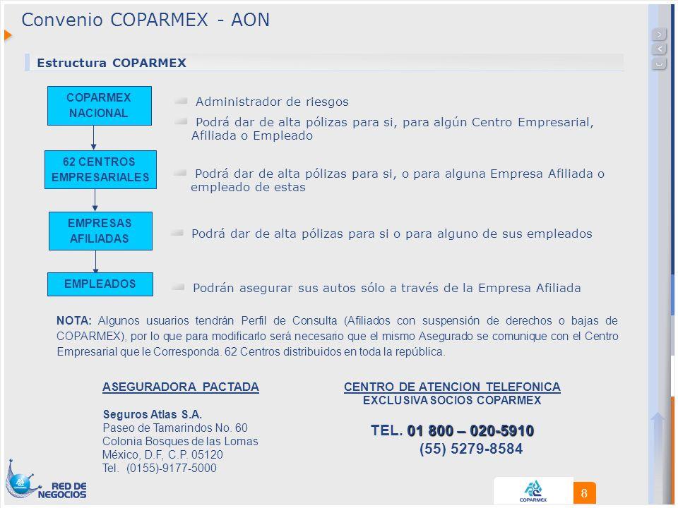9 Convenio COPARMEX - AON Afiliados Cotización Compras Propias Compras para colaboradores Consultar pólizas vigentes propias Baja de pólizas Facultades Requisitos Estatus activo COPARMEX Registro completo en portal de la Red de Negocios COPARMEX