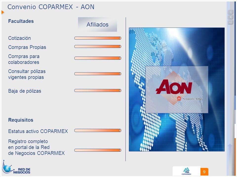 10 Convenio COPARMEX - AON Manual de Usuario de AON Catweb 1.Iniciar sesión dentro del portal www.reddenegocios.org.mx www.reddenegocios.org.mx La ruta de acceso para ingresar al AON catweb es a través de la página de Coparmex www.reddenegocios.org.mx, indicando el usuario y contraseña de cada socio.