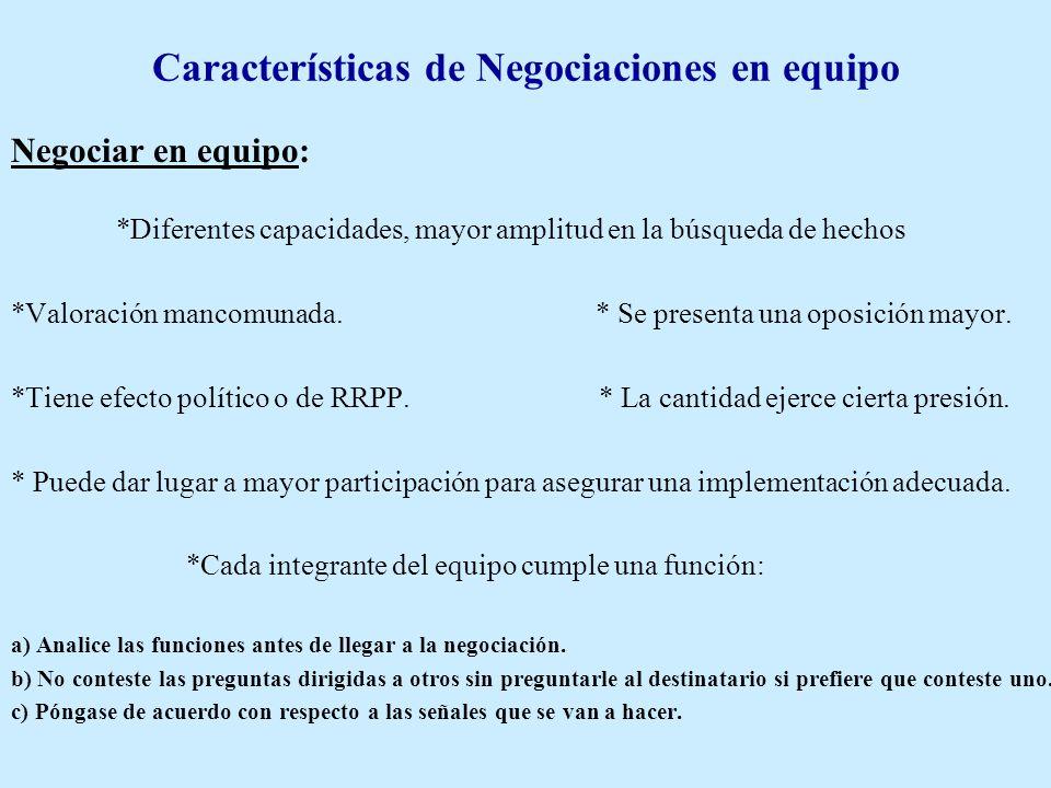Lista de verificación para llevar a cabo una Negociación (cont.) 3- Cuáles van a ser los temas a discutir? - Prioridad de negociación. 4- Consideració
