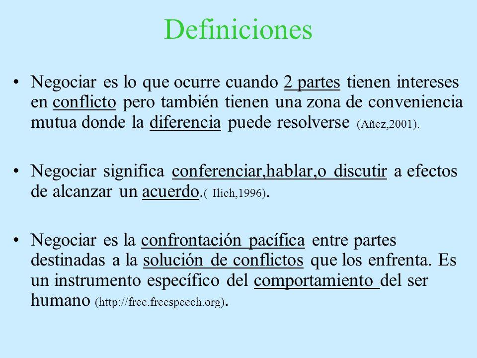 Definiciones Negociar es lo que ocurre cuando 2 partes tienen intereses en conflicto pero también tienen una zona de conveniencia mutua donde la diferencia puede resolverse (Añez,2001).