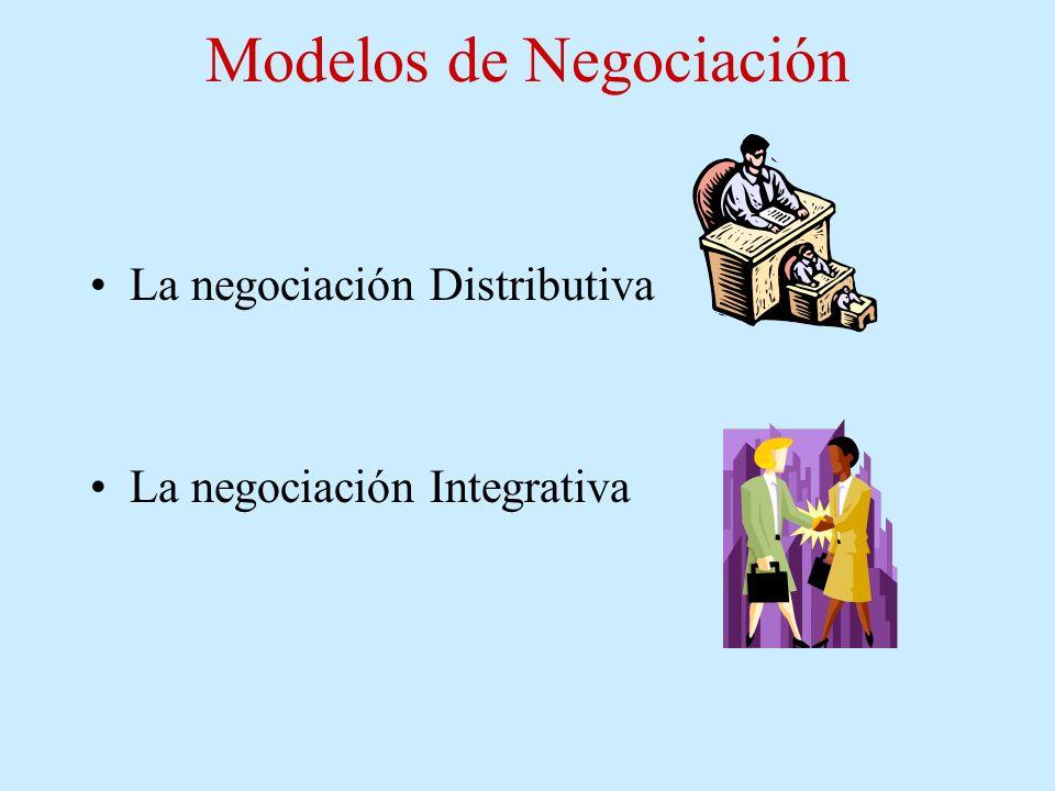Los tres principios del proceso negociador Llegar a un acuerdo en que ambas partes se beneficien o ganen Es un método capaz de cumplir etapas y llegar
