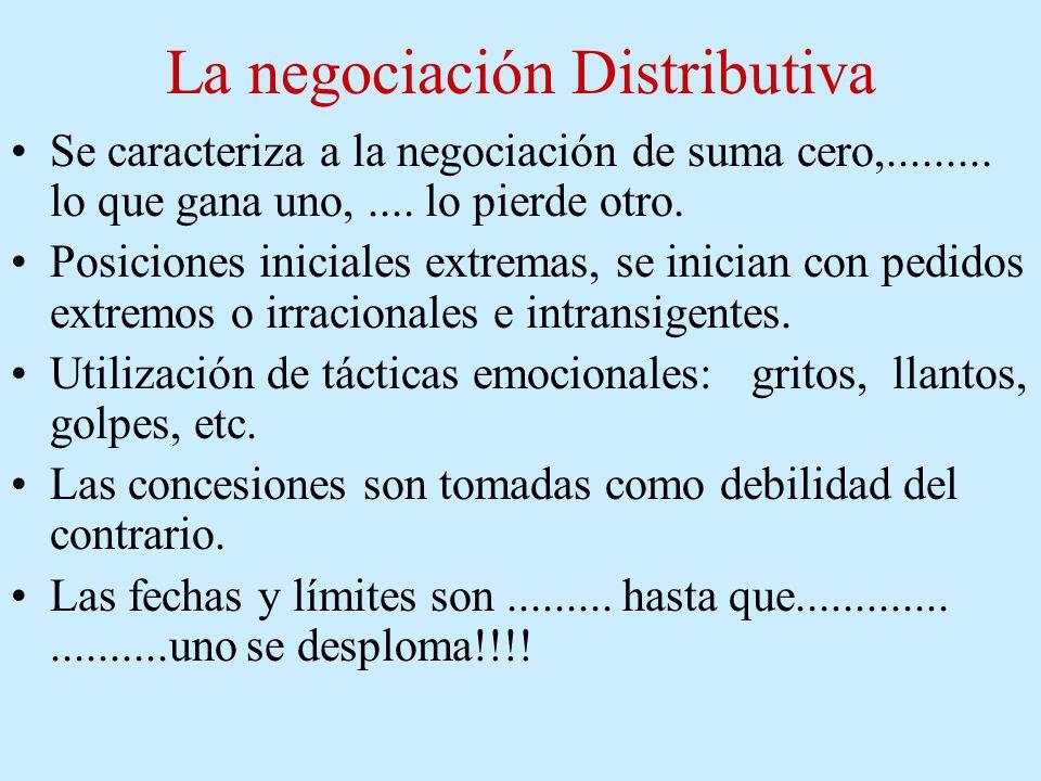 La negociación Distributiva Se caracteriza a la negociación de suma cero,.........