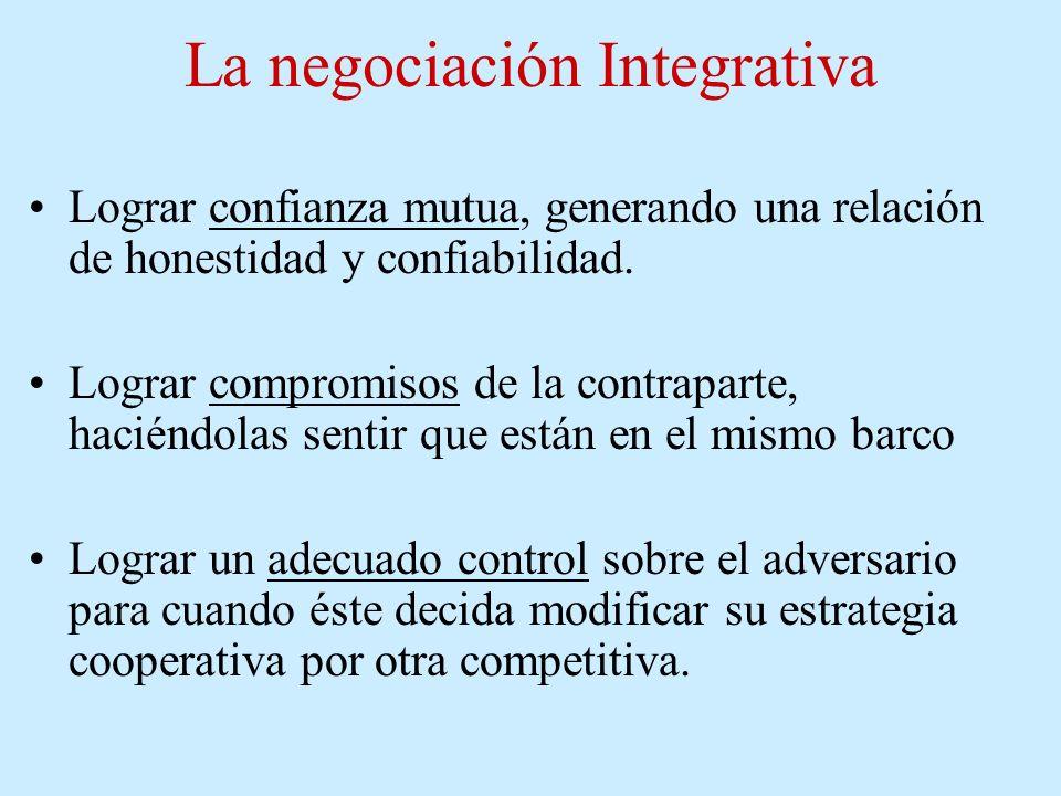 La negociación Integrativa Lograr confianza mutua, generando una relación de honestidad y confiabilidad.