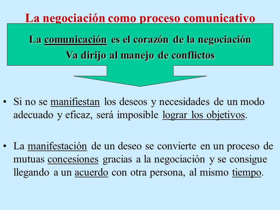 La negociación como proceso comunicativo Si no se manifiestan los deseos y necesidades de un modo adecuado y eficaz, será imposible lograr los objetivos.