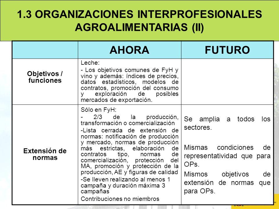10 1.3 ORGANIZACIONES INTERPROFESIONALES AGROALIMENTARIAS (II) AHORAFUTURO Objetivos / funciones Leche: - Los objetivos comunes de FyH y vino y además