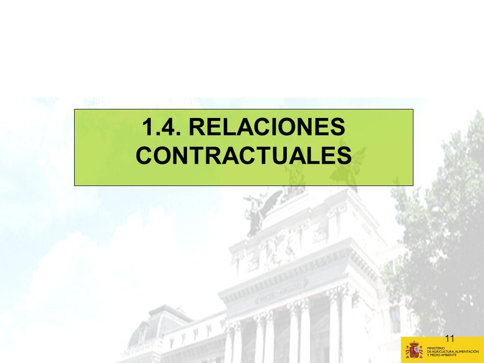 11 1.4. RELACIONES CONTRACTUALES