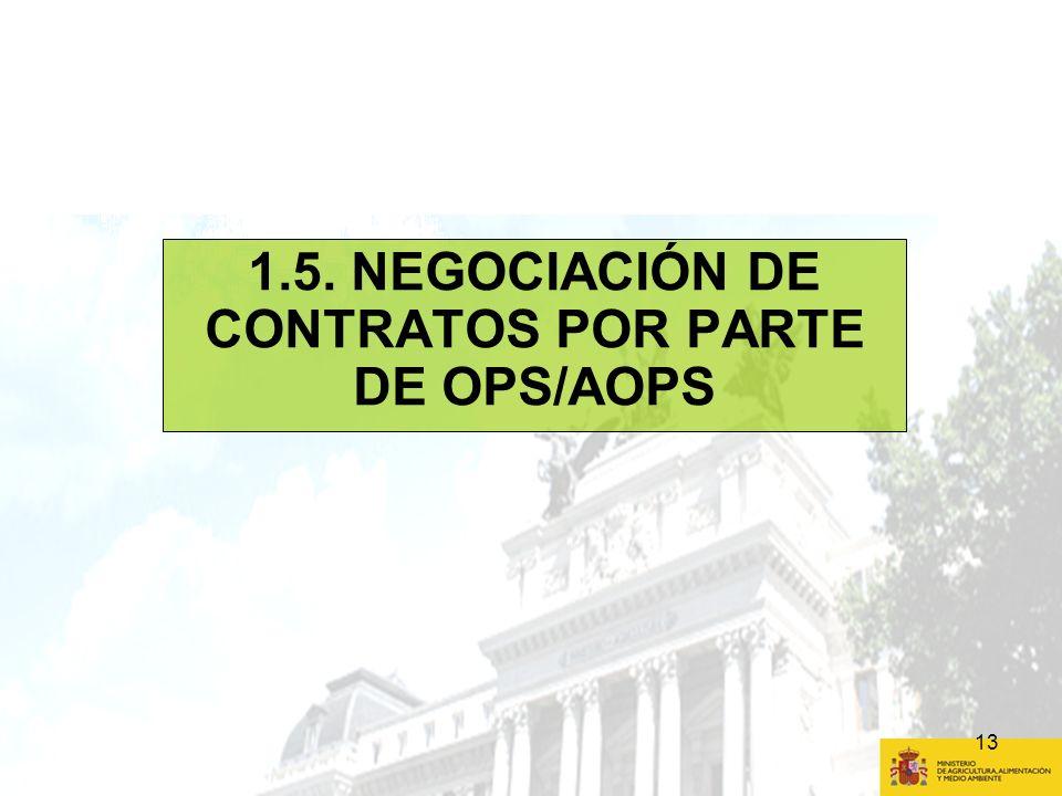 13 1.5. NEGOCIACIÓN DE CONTRATOS POR PARTE DE OPS/AOPS