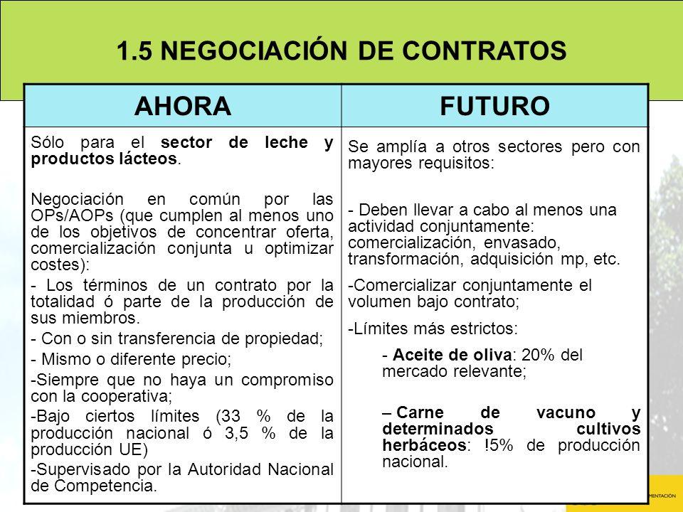 14 1.5 NEGOCIACIÓN DE CONTRATOS AHORAFUTURO Sólo para el sector de leche y productos lácteos. Negociación en común por las OPs/AOPs (que cumplen al me