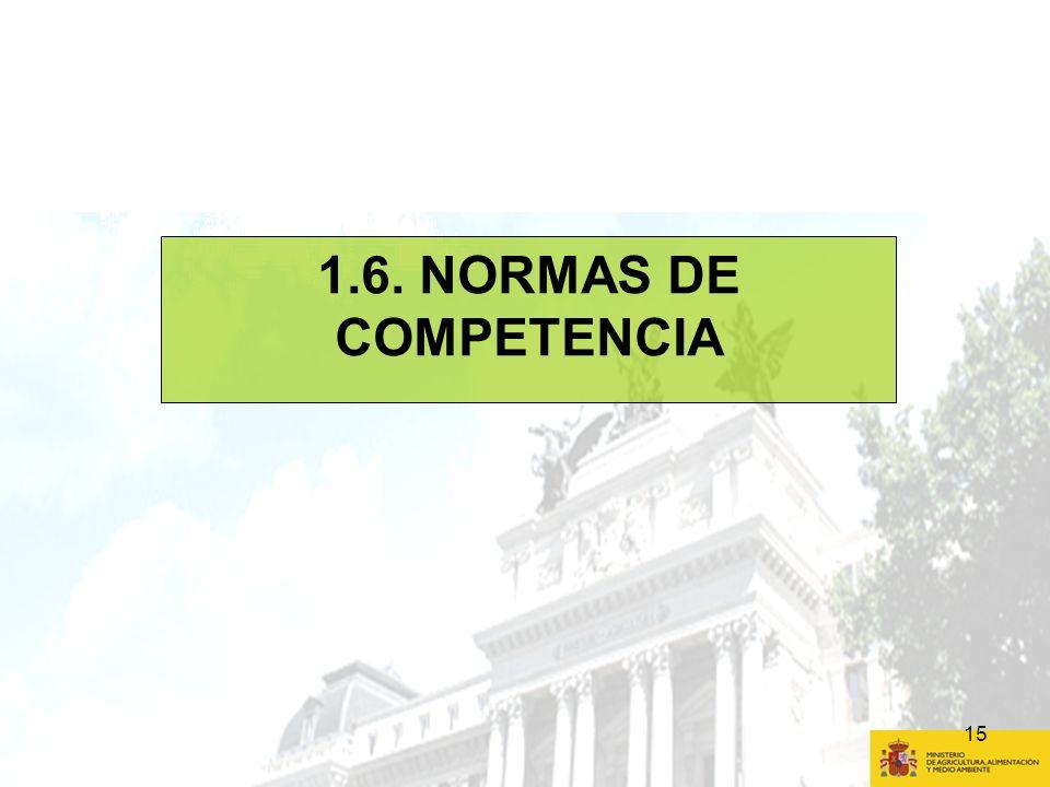 15 1.6. NORMAS DE COMPETENCIA