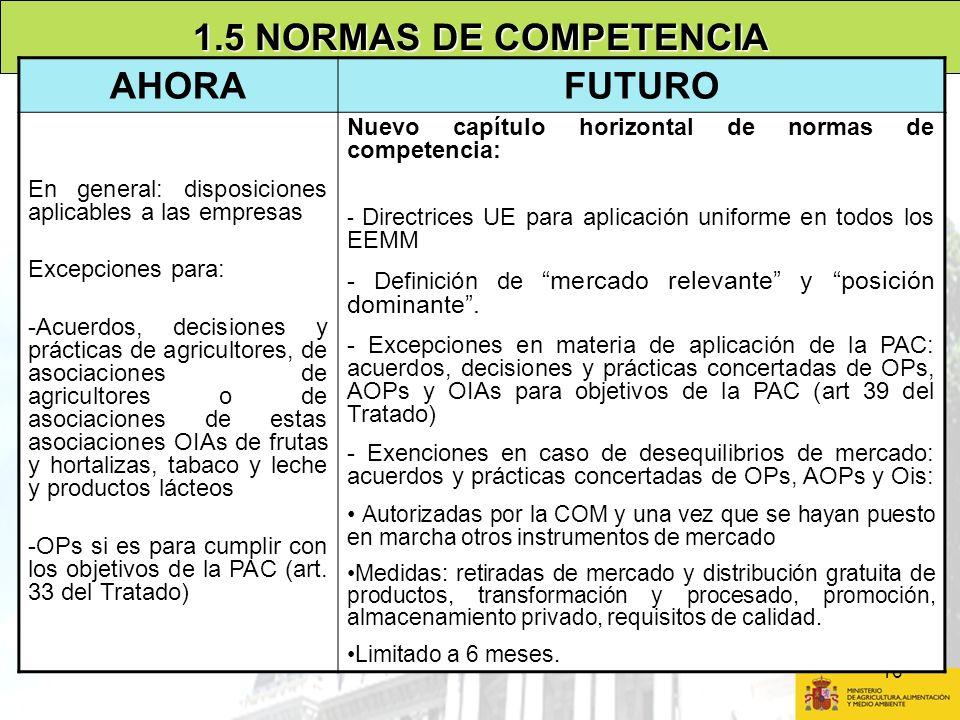 16 1.5 NORMAS DE COMPETENCIA AHORAFUTURO En general: disposiciones aplicables a las empresas Excepciones para: -Acuerdos, decisiones y prácticas de ag