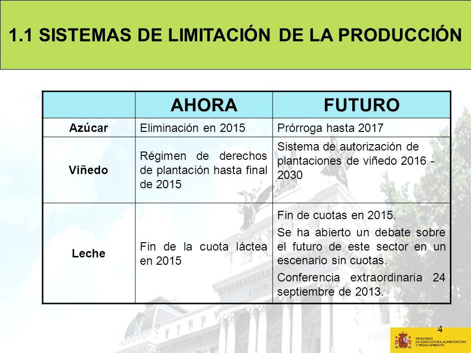4 1.1 SISTEMAS DE LIMITACIÓN DE LA PRODUCCIÓN AHORAFUTURO AzúcarEliminación en 2015Prórroga hasta 2017 Viñedo Régimen de derechos de plantación hasta