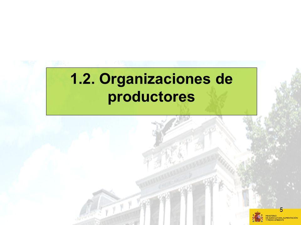 6 1.2 ORGANIZACIONES DE PRODUCTORES (I) AHORAFUTURO Reconocimiento Obligatorio: frutas y hortalizas, aceite de oliva y aceituna de mesa, lúpulo, gusanos de seda y leche y productos lácteos.