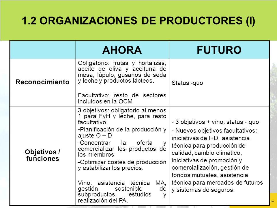 7 1.2 ORGANIZACIONES DE PRODUCTORES (II) AHORAFUTURO Estatutos Sólo para FyH Se extiende a todos los sectores Posición dominante FyH: No ocupar una posición dominante excepto para cumplir art.