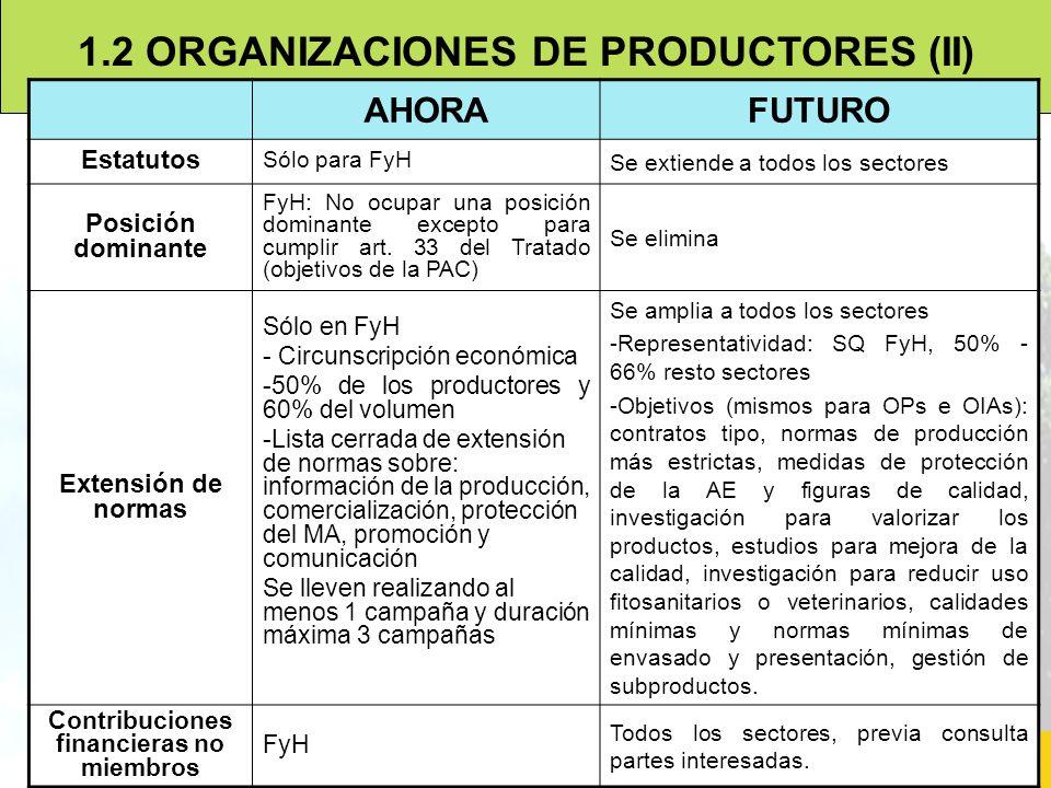 7 1.2 ORGANIZACIONES DE PRODUCTORES (II) AHORAFUTURO Estatutos Sólo para FyH Se extiende a todos los sectores Posición dominante FyH: No ocupar una po