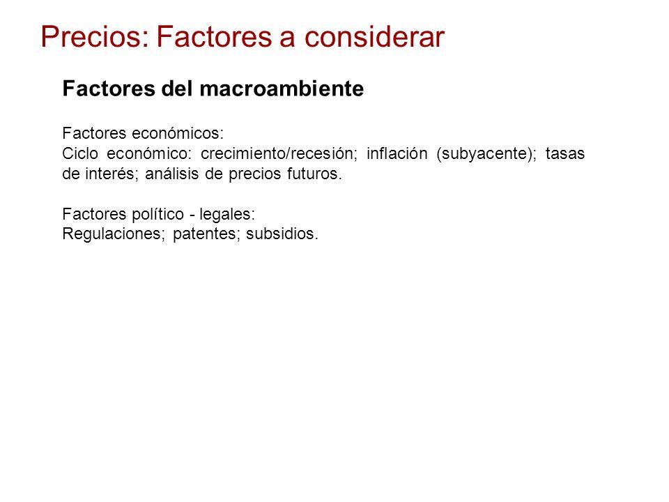 Factores del macroambiente Factores económicos: Ciclo económico: crecimiento/recesión; inflación (subyacente); tasas de interés; análisis de precios f