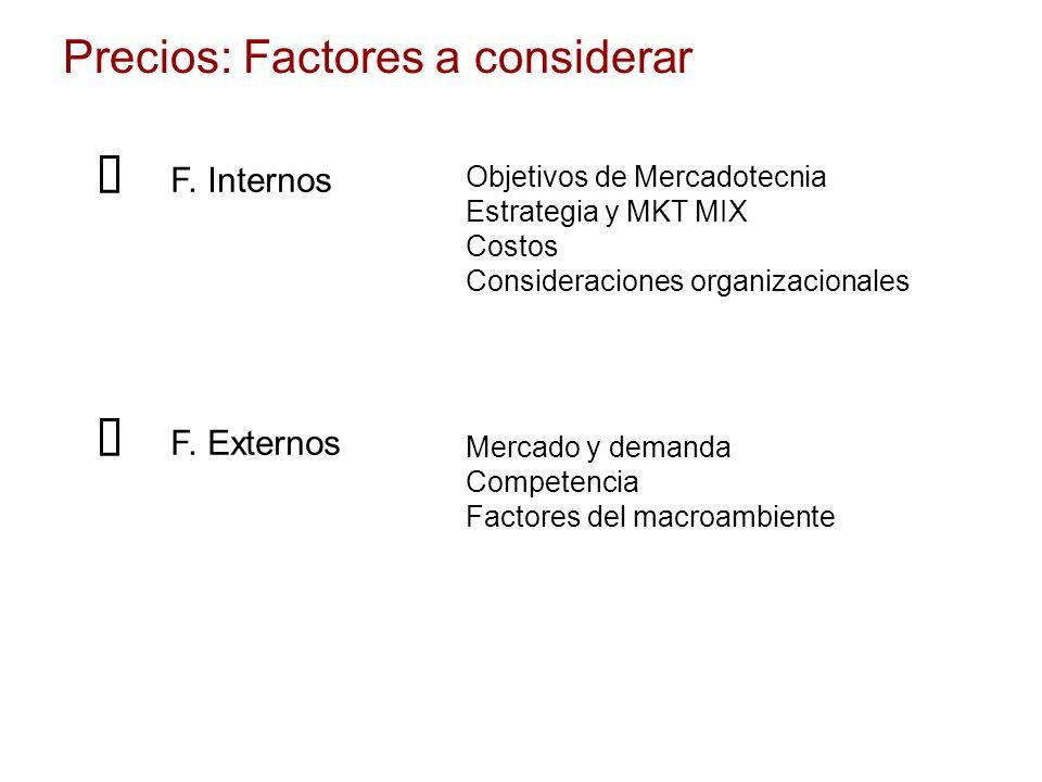 F. Internos F. Externos Objetivos de Mercadotecnia Estrategia y MKT MIX Costos Consideraciones organizacionales Mercado y demanda Competencia Factores