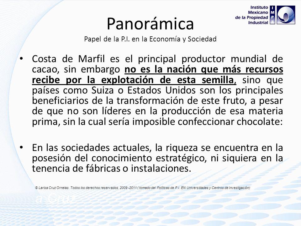 Marco Jurídico Constitución Política de los Estados Unidos Mexicanos ( Art. 28) Ley De Propiedad Industrial y su Reglamento Ley Federal de Derechos de