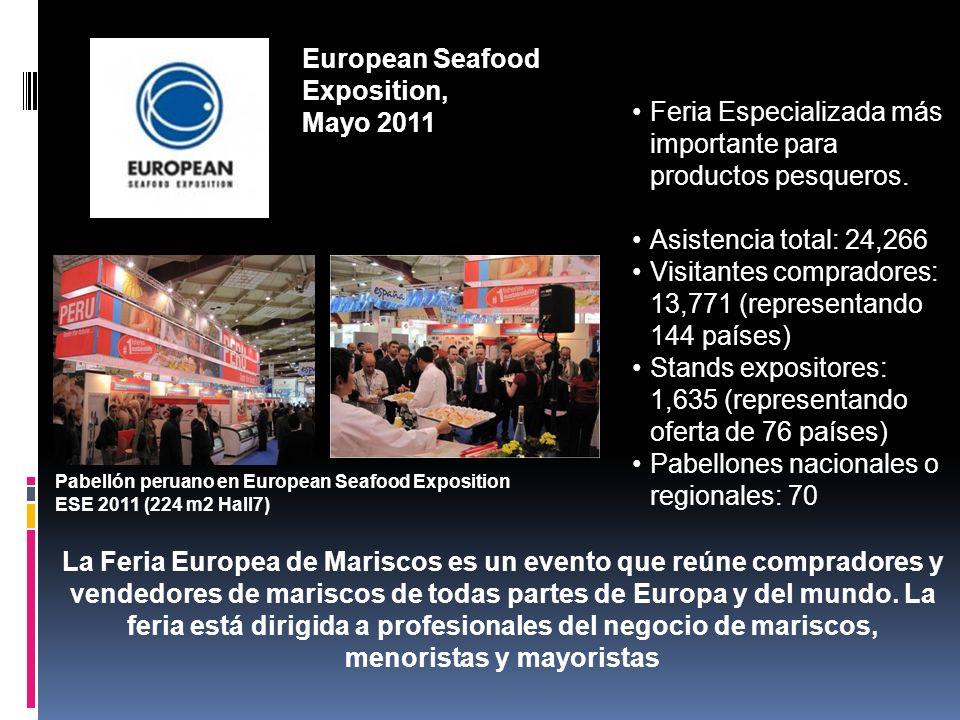 Feria Especializada más importante para productos pesqueros. Asistencia total: 24,266 Visitantes compradores: 13,771 (representando 144 países) Stands