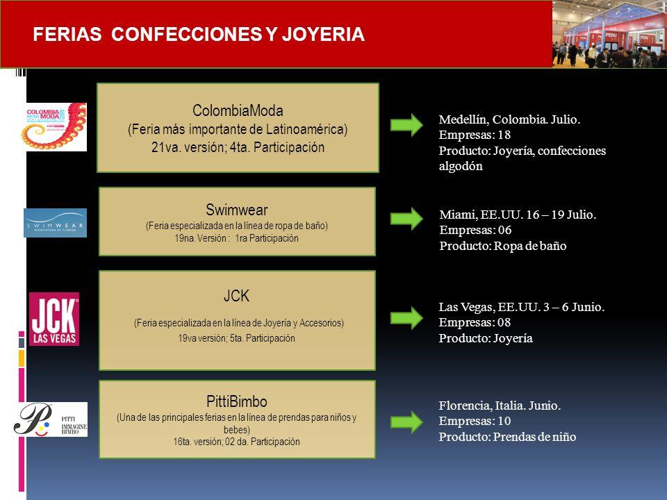 FERIAS CONFECCIONES Y JOYERIA ColombiaModa (Feria más importante de Latinoamérica) 21va. versión; 4ta. Participación Swimwear (Feria especializada en