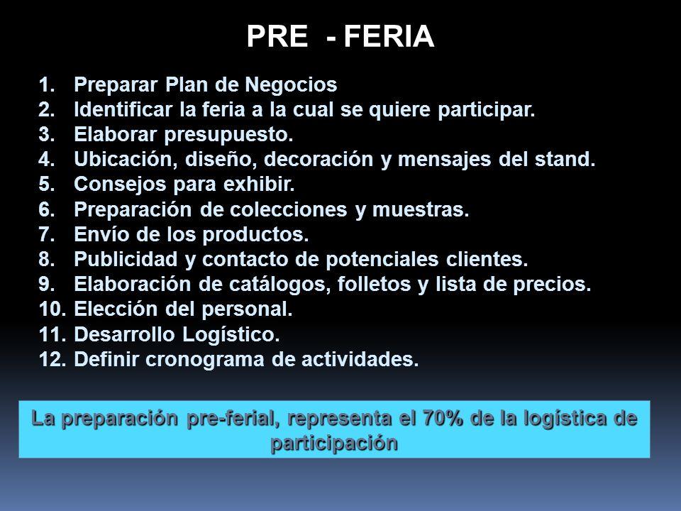 1.Preparar Plan de Negocios 2.Identificar la feria a la cual se quiere participar. 3.Elaborar presupuesto. 4.Ubicación, diseño, decoración y mensajes