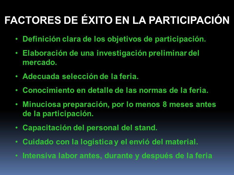 FACTORES DE ÉXITO EN LA PARTICIPACIÓN Definición clara de los objetivos de participación. Elaboración de una investigación preliminar del mercado. Ade