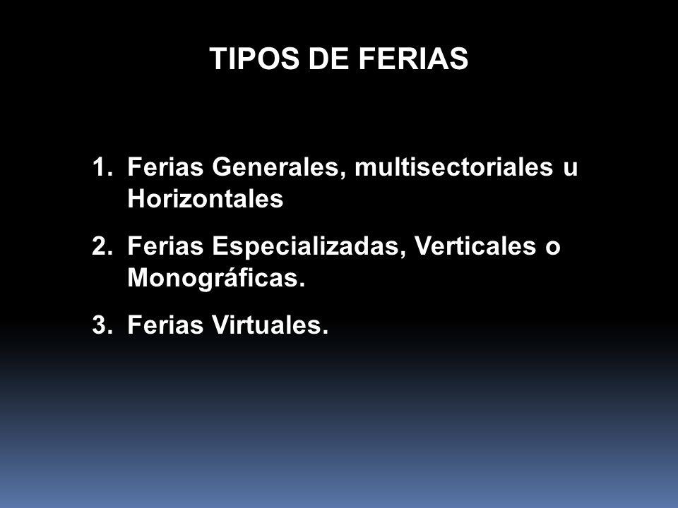 TIPOS DE FERIAS 1.Ferias Generales, multisectoriales u Horizontales 2.Ferias Especializadas, Verticales o Monográficas. 3.Ferias Virtuales.