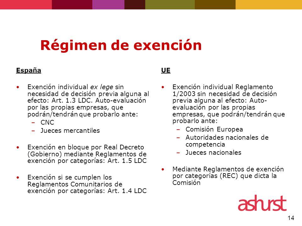 14 Régimen de exención España Exención individual ex lege sin necesidad de decisión previa alguna al efecto: Art. 1.3 LDC. Auto-evaluación por las pro