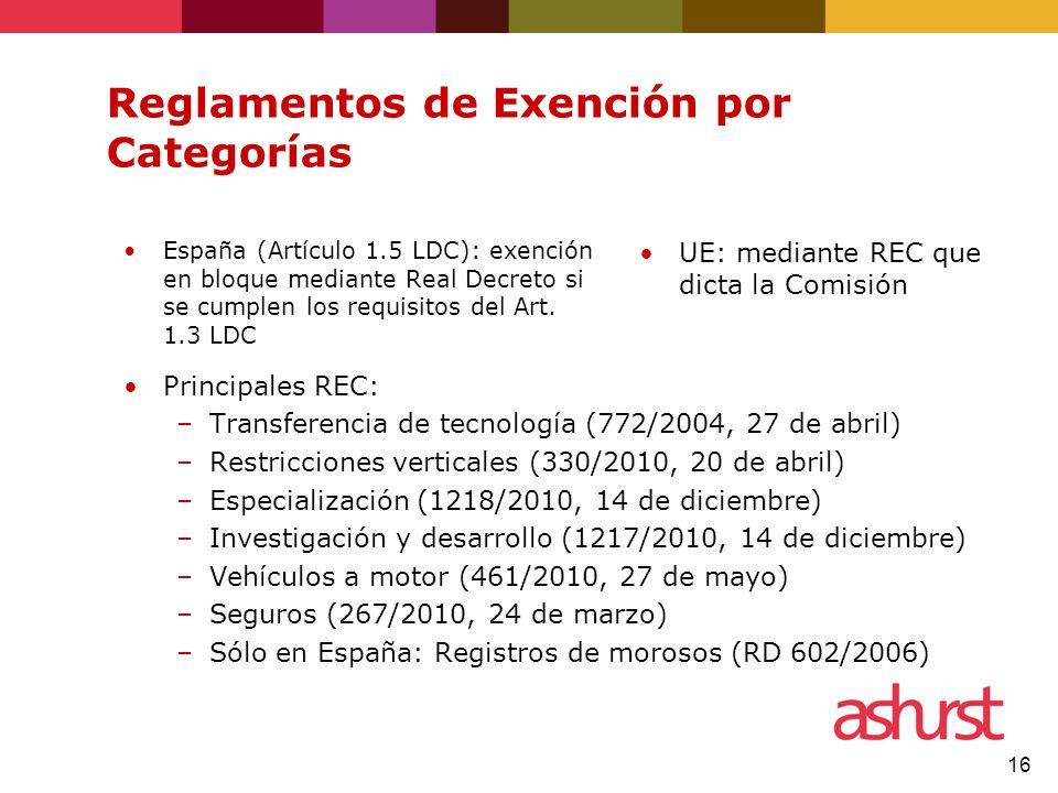 16 Reglamentos de Exención por Categorías España (Artículo 1.5 LDC): exención en bloque mediante Real Decreto si se cumplen los requisitos del Art. 1.
